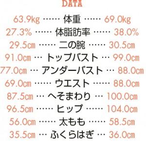 花村データ数値