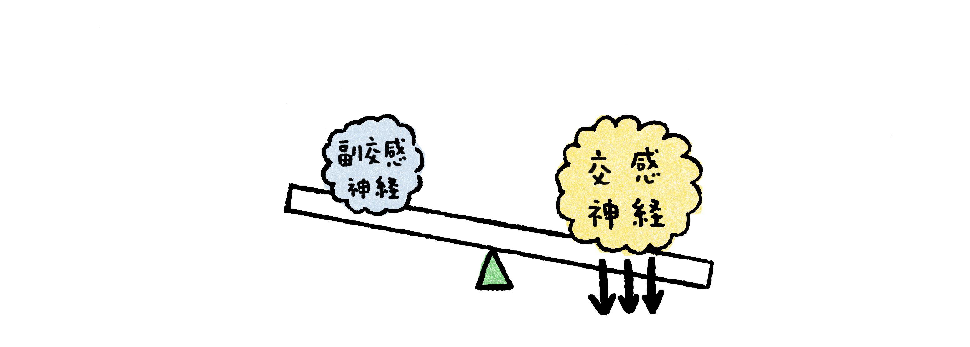 根来_お風呂_交感神経