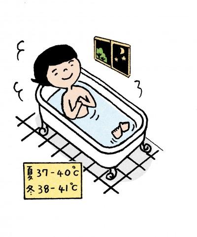 根来教授_半身浴_1