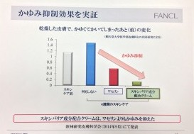 FDR_かゆみ抑制