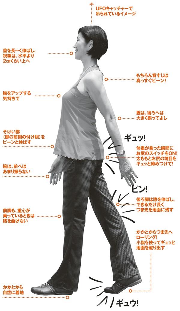 kimiko walking