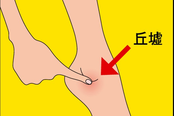 捻挫や突き指の痛みを軽減するツボ「丘墟(キュウキョ)」「商丘(ショウキュウ)」など/深町公美子さんの「毎日のツボ」