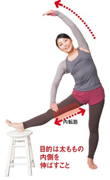 股関節 内転筋伸ばす