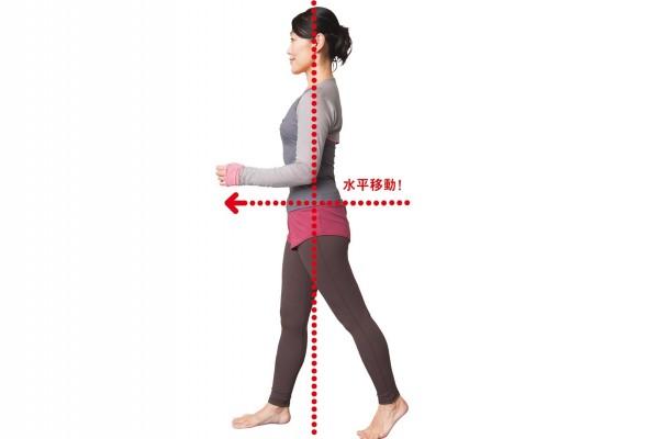 女の若さは「股関節」がキーワード⑥ 股関節の若さを保つ!プチ習慣