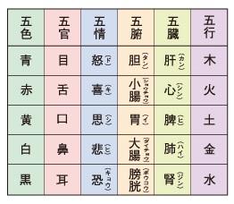 ツホ_の表