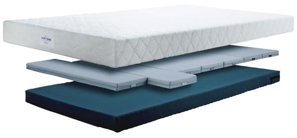 睡眠改善インストラクターが専用の測定器を用いてお客さまのデータを測定。お客さま仕様のマットレスを作り上げます。また体に負担をかけず、ラクな寝返りをサポートする等反発マットレスを採用。マットレスを人の体の柔らかさに近づけ、わずかな力で寝返りを打てるようにしています。シングル¥180,000、セミダブル¥210,000/パラマウントベッド
