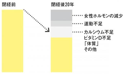 MyAge_005_040-01_Web用