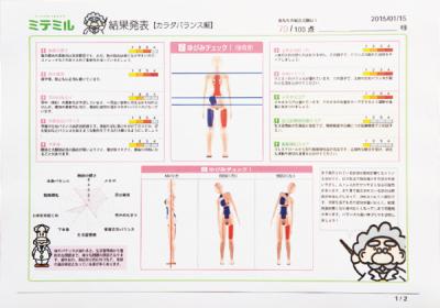 「骨トレ」トレーニングプラン2