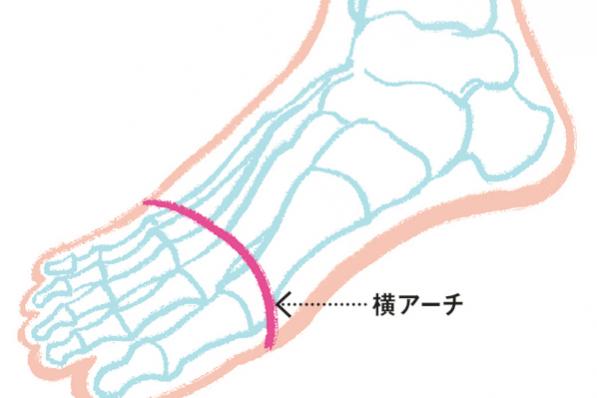 島田淑子さん/脚&足のトラブルの原因とセルフケア方法/美賢人の「脚&足」対策①