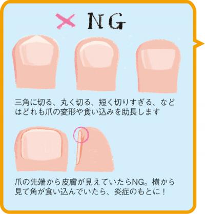 MyAge_006_P036-04_Web用