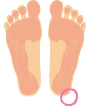 いい足裏のアーチ
