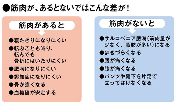 MyAge_007_P030-02_Web用