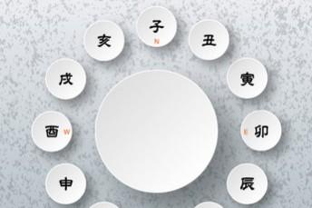 日本流と中国流の「風水」の違い/林 秀靜さんの「おそうじ風水」
