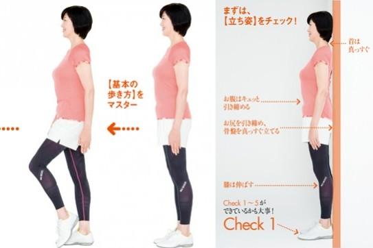 「美ウォーキング」で筋力アップ!/正しい【立ち姿】&【基本の歩き方】チェックポイント①