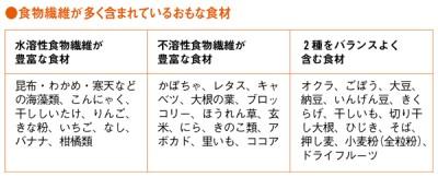 Dr.negoro_表