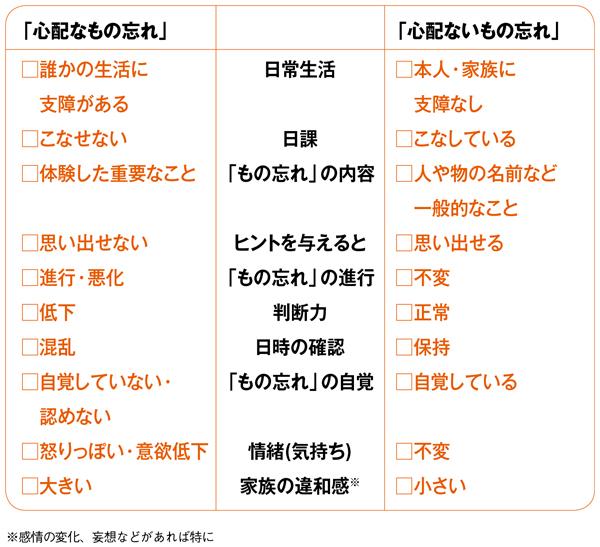 MyAge_008_P155-05-2C_Web用