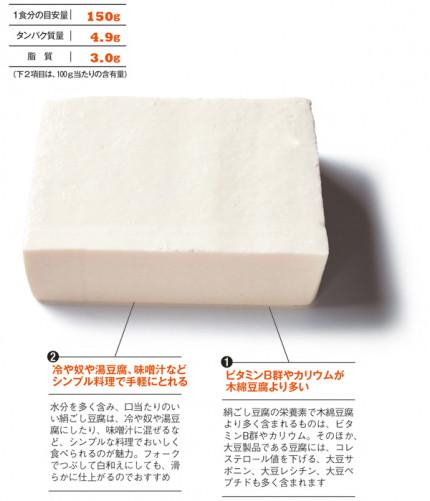 MyAge_009_057-絹ごし豆腐