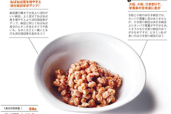 """正しい""""タンパク質""""ライフ PART4/高タンパク質食材を徹底研究!【納豆】【豆乳】"""