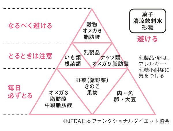 MyAge_009_062-ケントジェニックピラミッド