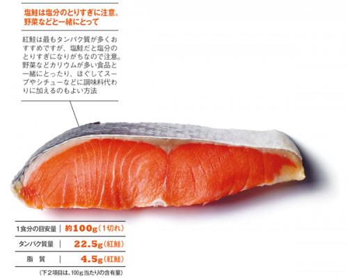 MyAge_009_056鮭