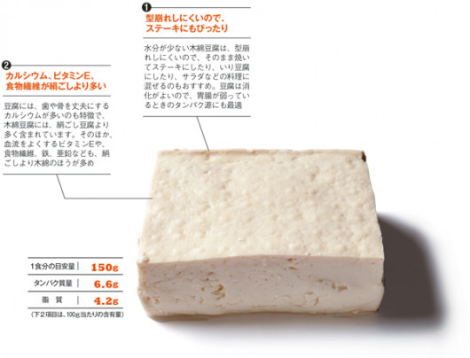 MyAge_009_057-木綿豆腐