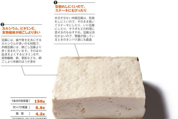 """正しい""""タンパク質""""ライフ PART4/高タンパク質食材を徹底研究!【豆腐】"""