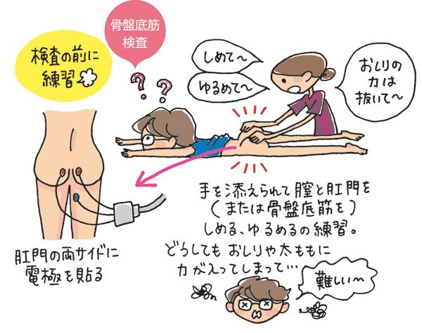 女性検診・人間ドック LUNA 骨盤底筋 練習
