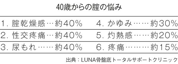 myage_010_091-40代からの悩み 表