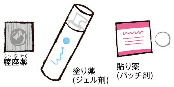MyAge_010_125-膣を若く解決策①イラスト1