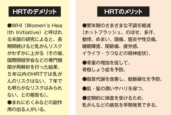 myage_010_057-HRTメリット&デメリット