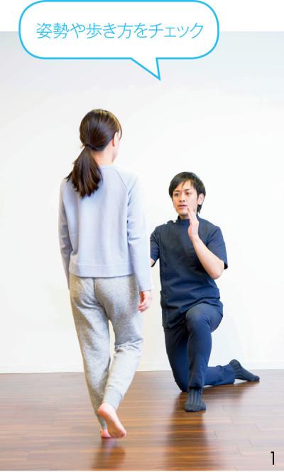1.姿勢や歩き方、座り方などを見て問題点 を分析。