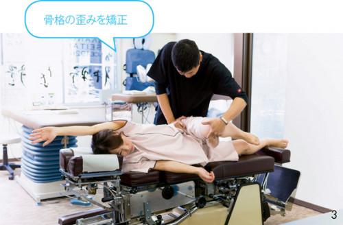 3.関節や筋肉の硬い部分や、 骨格が歪んでいる部分をカイロプラクティッ クの治療台の上で矯正。