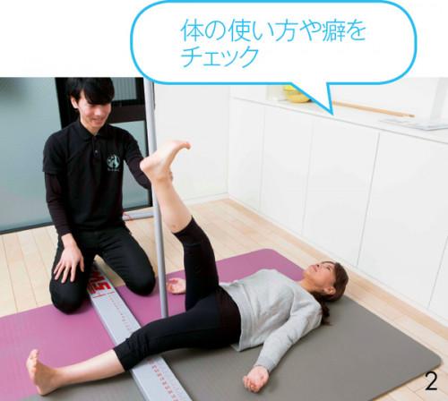 2.脚を上げて 股関節の可動域をチェックする動きなど7 種類の動作を行い、体の使い方の弱点を分 析する「FMS」テスト。