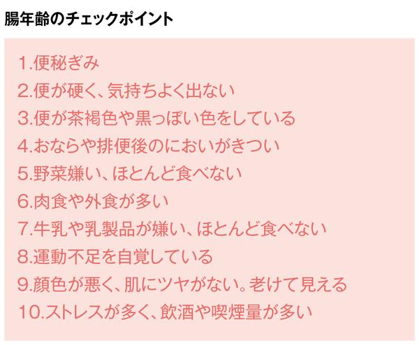 MyAge_011_102-04_腸年齢チェックリスト