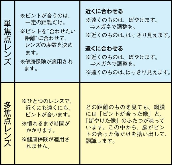 MyAge_012_075-05_Web用