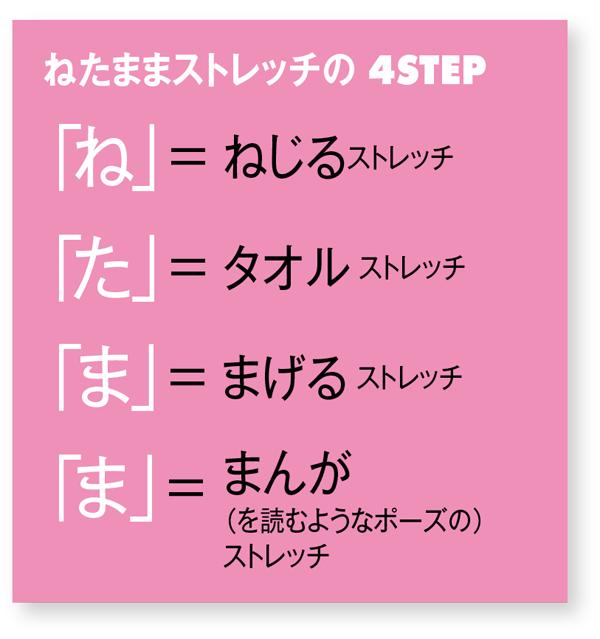 ねたままストレッチ 4STEP表