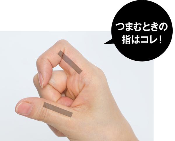 顔たるみ 指の形