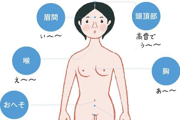 冷えとり名人が指南/呼吸法編①冷えを抜くアーユルヴェーダ腹式呼吸