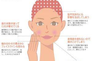 口腔内の変化が、見た目と体のエイジングにも影響する!?