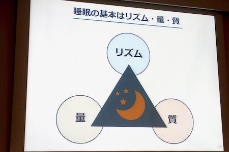 目覚め方改革3
