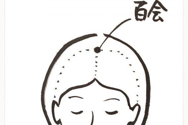 漢方的~春は「右側」が不調になる!?