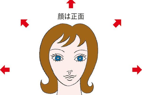 素敵女医の目の不調解消法⑯眼精疲労回復に女医が実践するギュッ・パッ体操とは?