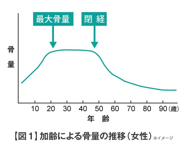 全薬工業TU_graph