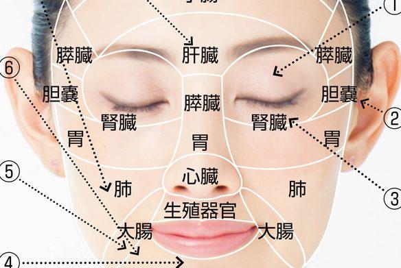 「フェイスマップ」でわかる!肌トラブルは体からのメッセージです