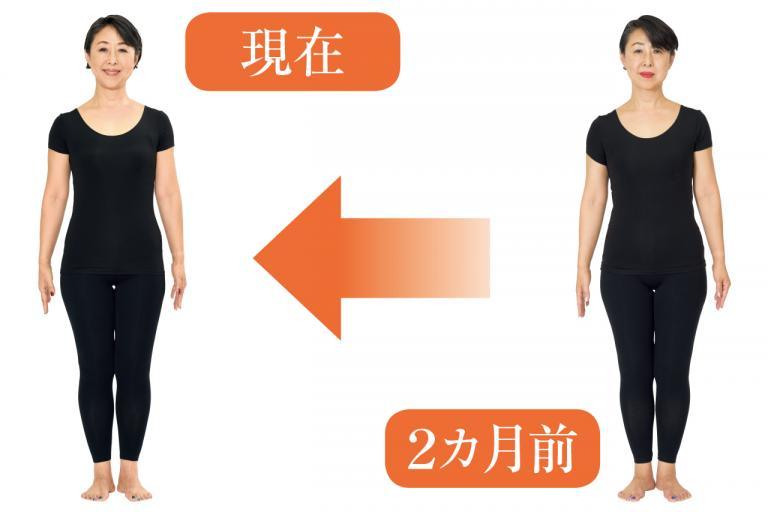 2カ月のリセットで、脂肪が減って筋肉が増えた!/リバウンダーを救え編⑧