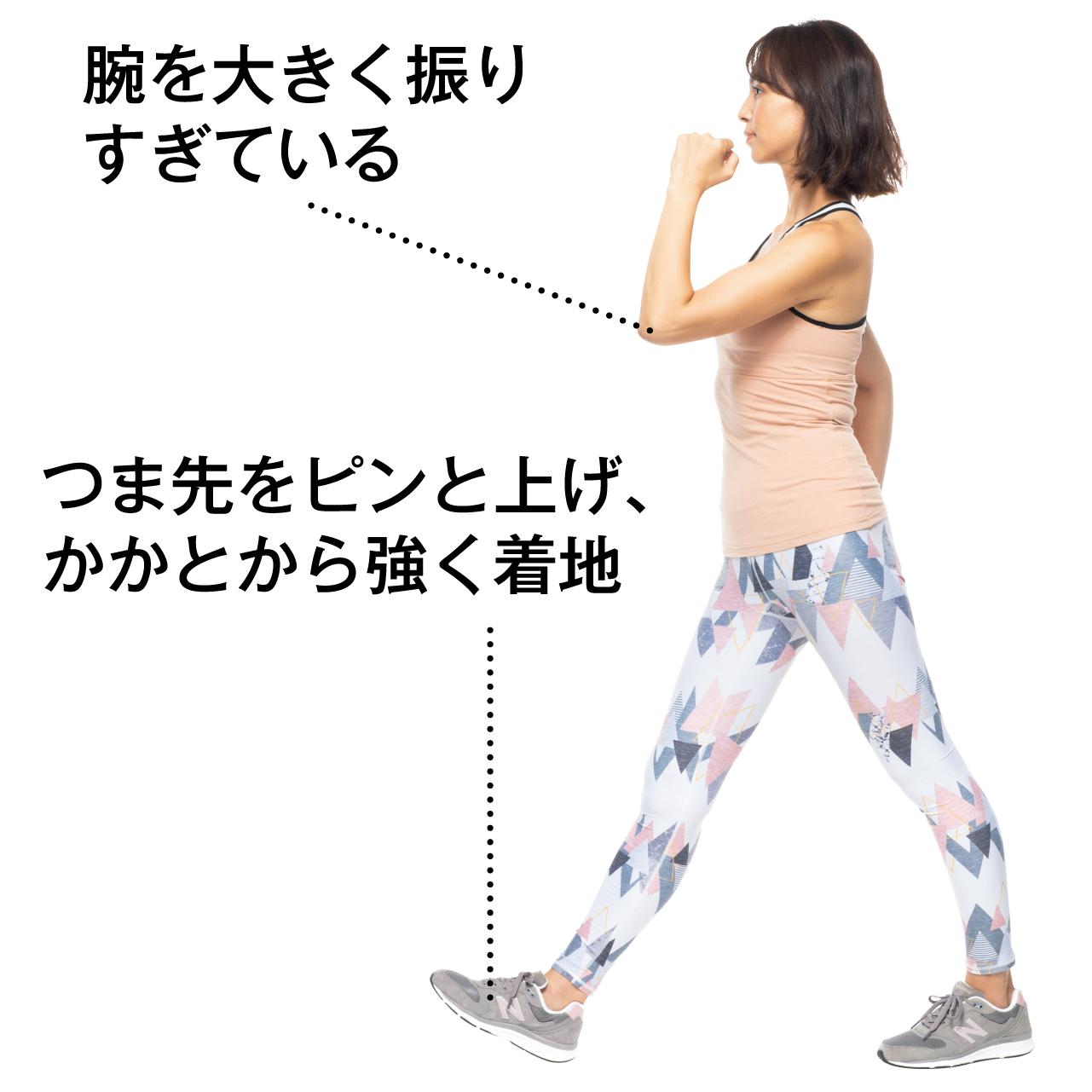 つま先上げ、かかと着地歩き 腕を大きく振りすぎている つま先をピンと上げ、かかとから強く着地