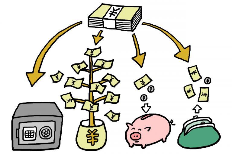 老後資金は4つのお財布でお金を見える化/老後のお金「4つのお財布」①