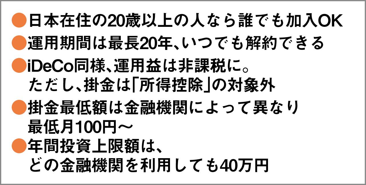 つみたてNISAとは? ●日本在住の20歳以上の人なら誰でも加入OK ●運用期間は最長20年、いつでも解約できる ●iDeCo同様、運用益は非課税に。ただし、掛金は「所得控除」の対象外 ●掛金最低額は金融機関によって異なり最低月100円~ ●年間投資上限額は、どの金融機関を利用しても40万円