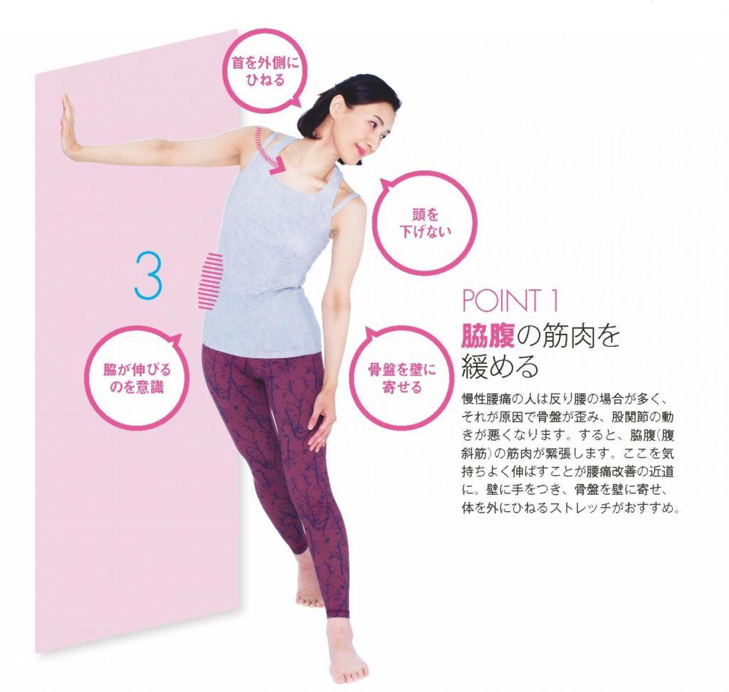 慢性的な腰痛に聞く、脇腹の筋肉を緩めるストレッチ