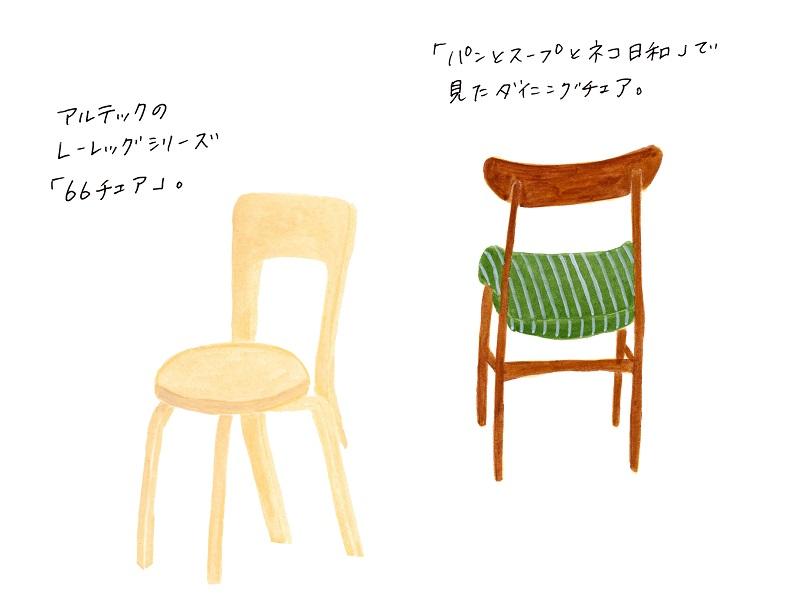 北欧の椅子 イラスト